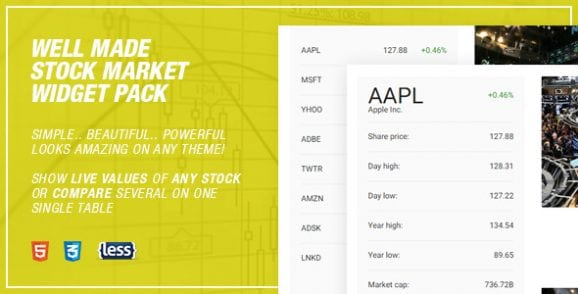 Well Made Stock Market Widget Pack | Prosyscom Tech