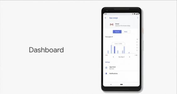 dashboard gmail data