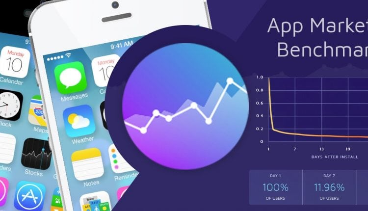 Adjust launches open source performance benchmarking for app publishers | Tech News