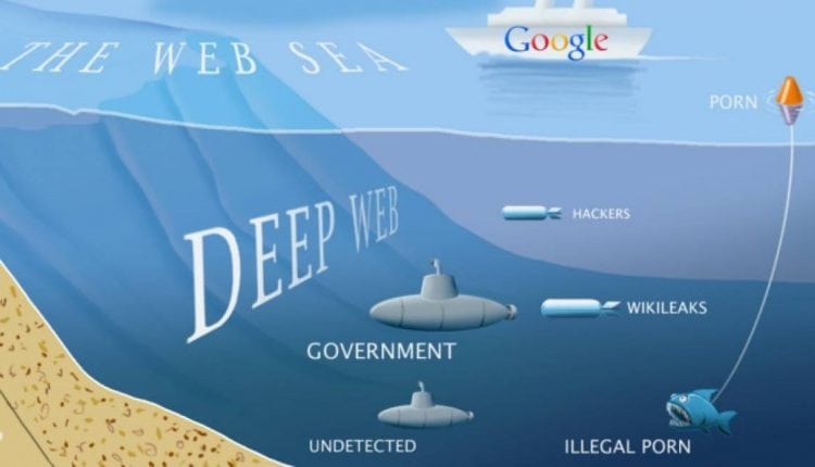 The Deep Web and Dark Web – What's Hiding In There? | Tech News