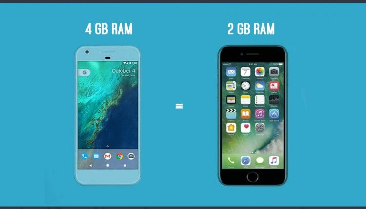 Why does the iPhone require less RAM than Android devices? | Tech News