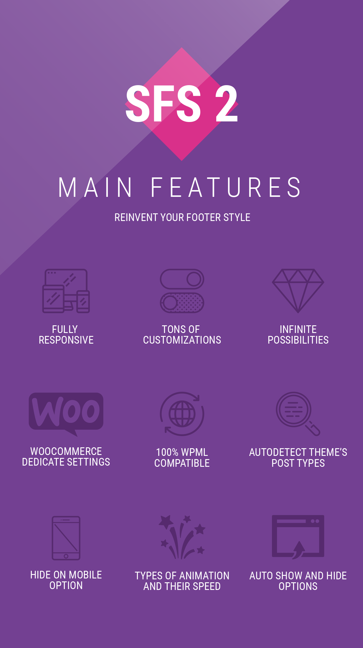 Smart Footer System Main Features
