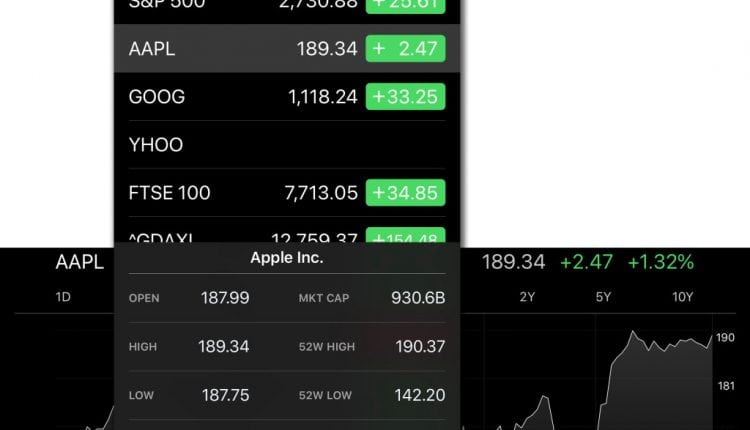Apple's Stocks for iOS 12 and macOS Mojave shows iPad's key role in new hybrid apps | Tech News