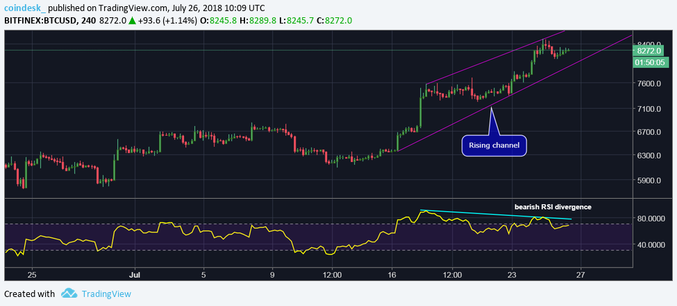 Up 45%: Is Bitcoin's Price Preparing for a Long-Term Bull Market? | Crypto 2