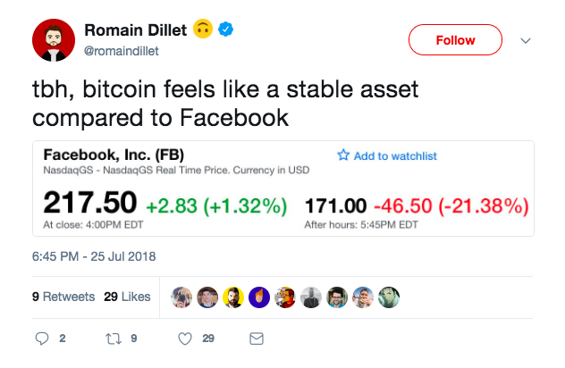What Volatility? How Facebook's Historic Loss Became Crypto's Gain | Crypto 4