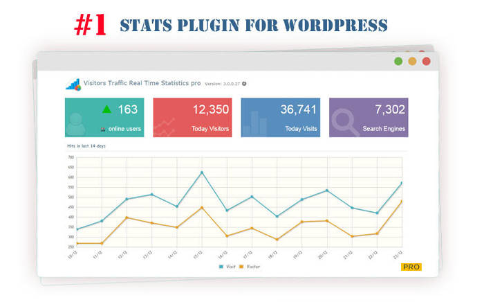 wp-stats-plugins-03-visitors-traffic