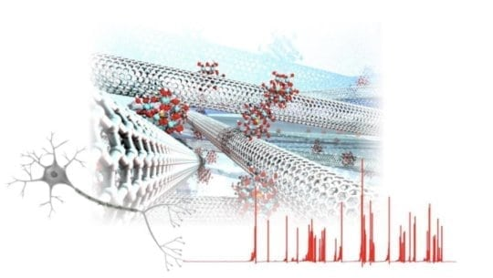 Brain function partly replicated by nanomaterials | Robotics