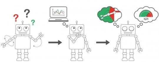 First machine learning method capable of accurate extrapolation   Robotics