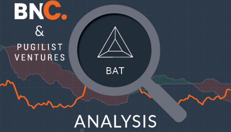 Basic Attention Token Price Analysis: Coinbase announcement drives price | Crypto News