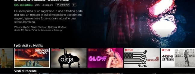 """Netflix Testing New """"Ultra"""" Subscription Tier In Europe 