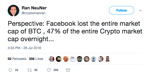 What Volatility? How Facebook's Historic Loss Became Crypto's Gain | Crypto 1