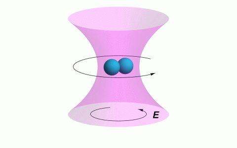 What in the Whirled? Tiny, Floating Dumbbell Rotates 60 Billion Times Per Minute