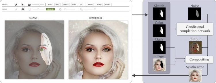 Computer graphics research team to present new tool for sketching faces | Computing