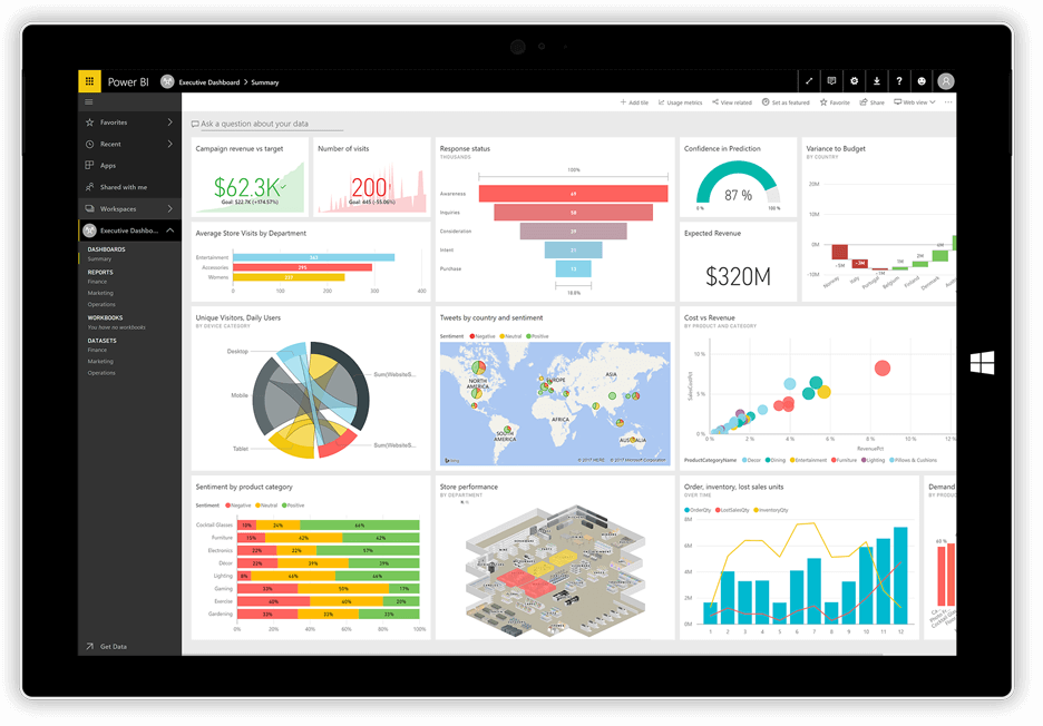 Microsoft Power BI Business Intelligence Tool