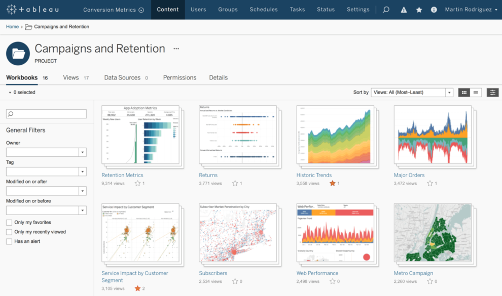 Tableau Business Intelligence Tool