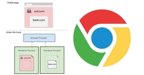 Google Enables 'Site Isolation' Feature By Default For Chrome Desktop Users | Cyber Security