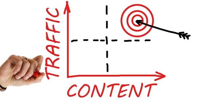 How To Know If Your Content Marketing Is Paying Off   Tech Blog