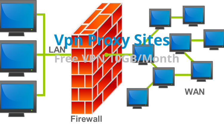 Comment on Top 110 Free Proxy Sites – Best Free Proxy Servers List 2018 by Avsick | Tips & Tricks