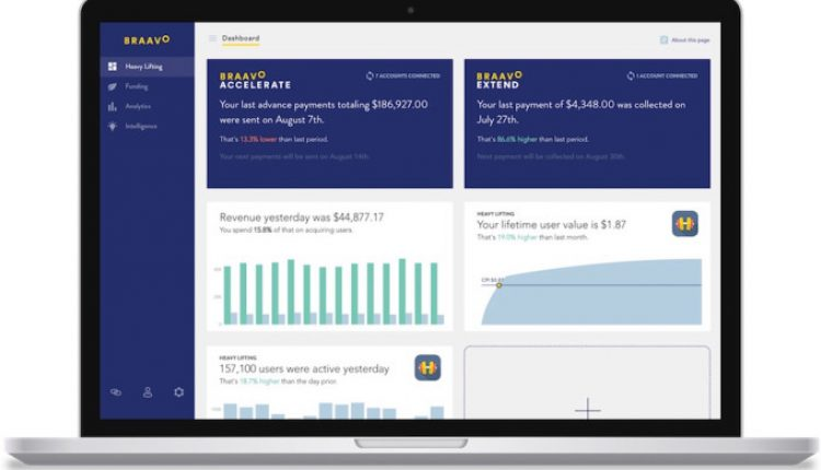 Braavo raises $6M for its app financing business | Apps