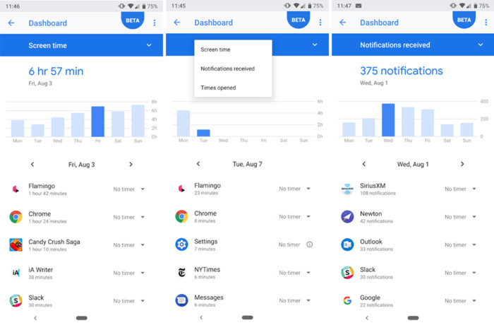 android digital wellbeing dashboard2