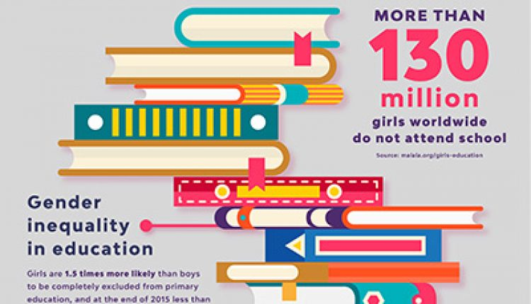 How to Create an Education Infographic in Adobe InDesign | How To