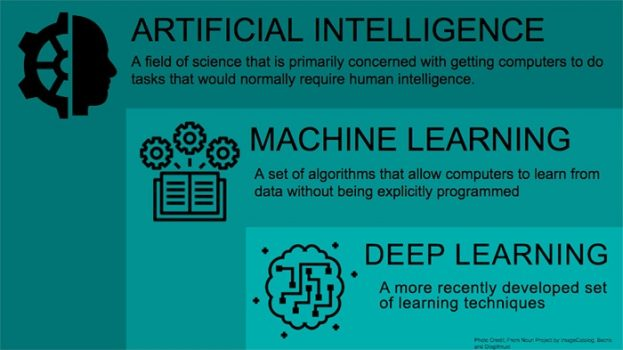 what-is-machine-learning-in-construction-body-4
