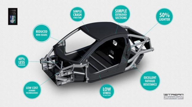Gordon Murray Promises To Cut Vehicle Body Weight In Half With Latest-Gen iStream Tech | Feature
