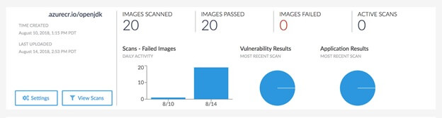 A Clean Start: Finding Vulnerabilities in your Docker Base Images | Cyber Security
