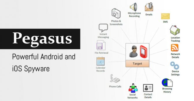 Pegasus spyware android ios hacking tool