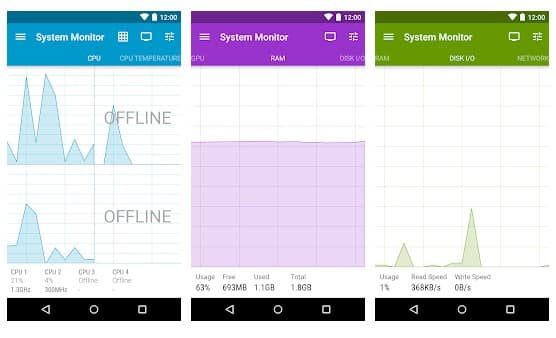 System Monitor Lite