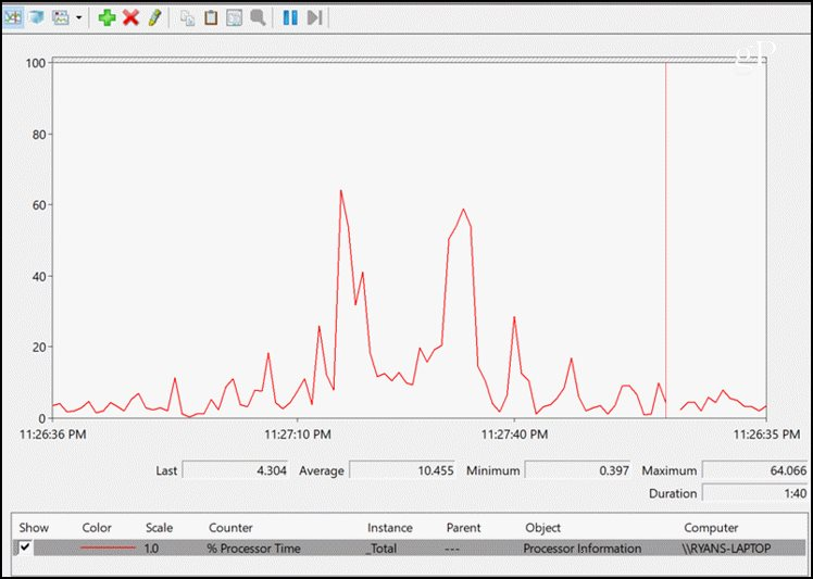 How to Use Windows Counters in Perfmon to Troubleshoot PC Issues 2