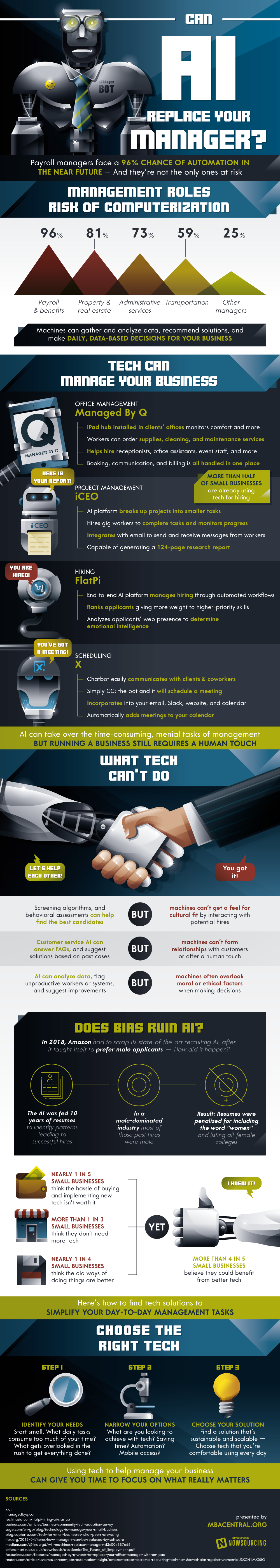 Infographic: Can AI replace your manager?