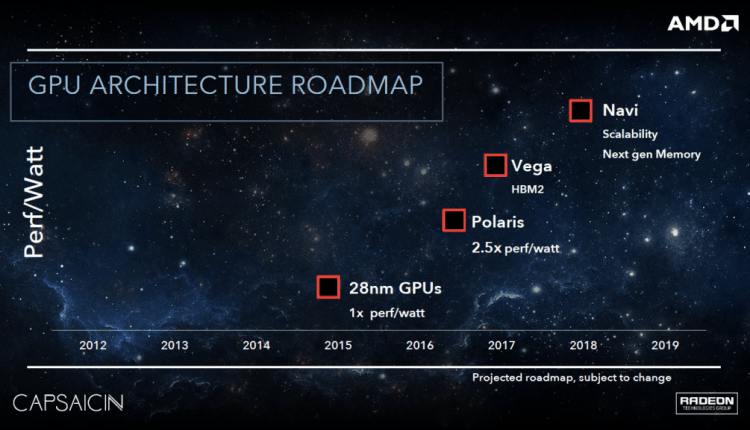 Future AMD GPUs May Support Variable Rate Shading