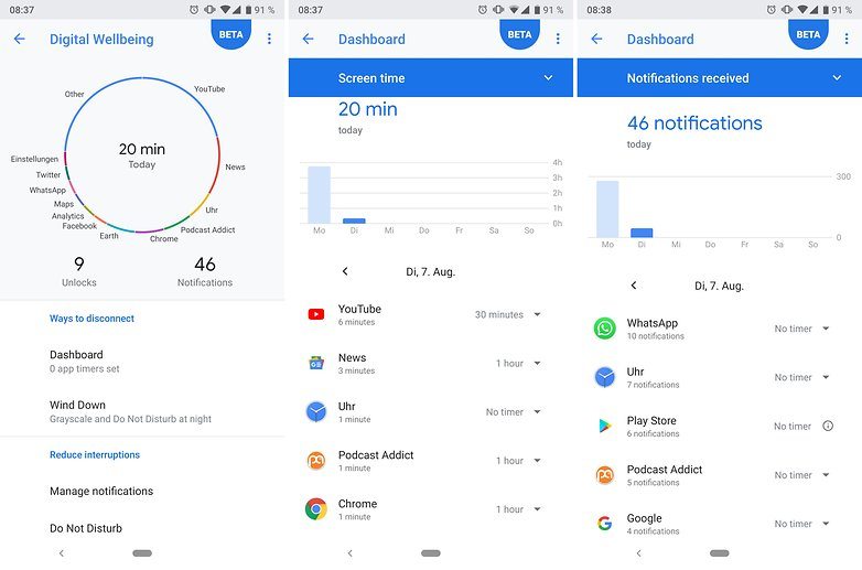 Google well being app androidpit 01