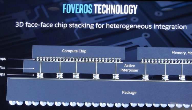 Intel unveils packaging innovations for building 3D and multi-die chips