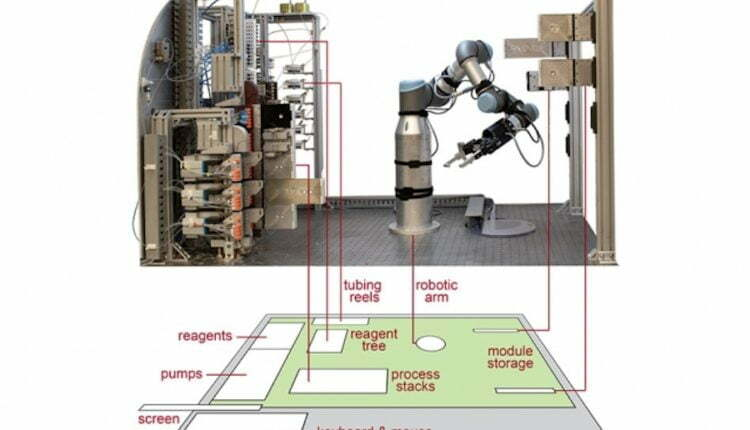 Guided by AI, robotic platform automates molecule manufacture