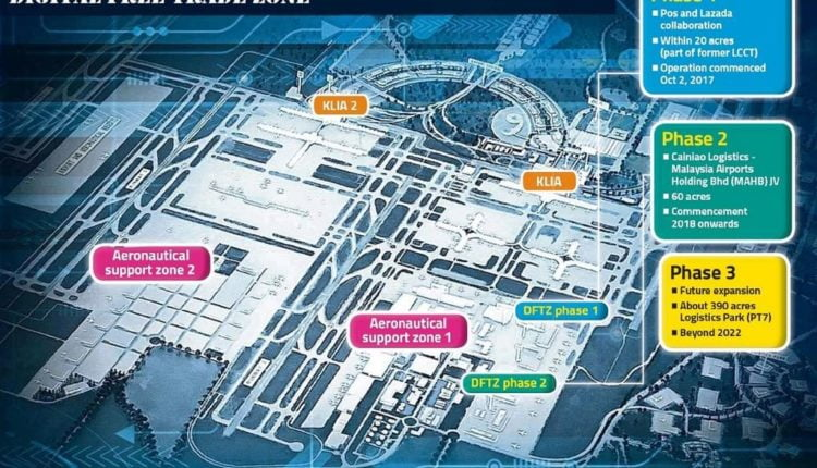 KLIA Aeropolis DFTZ to be completed by June 2020