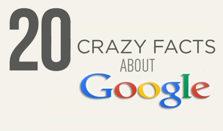 Top 20 Interesting facts about Google you should know