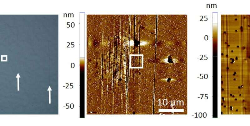 Groovy key to nanotubes in 2D