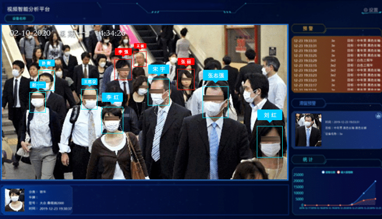 Companies equip cameras with AI to track social distancing and mask-wearing