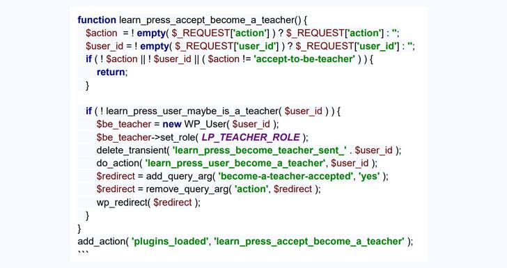 WordPress Online Learning Plugin