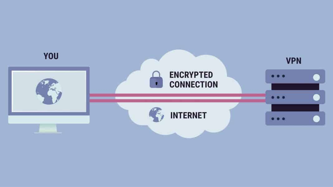 Use VPN whenever Possible