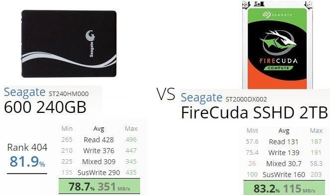 Ssd Vs Sshd Readwrite Tests 1