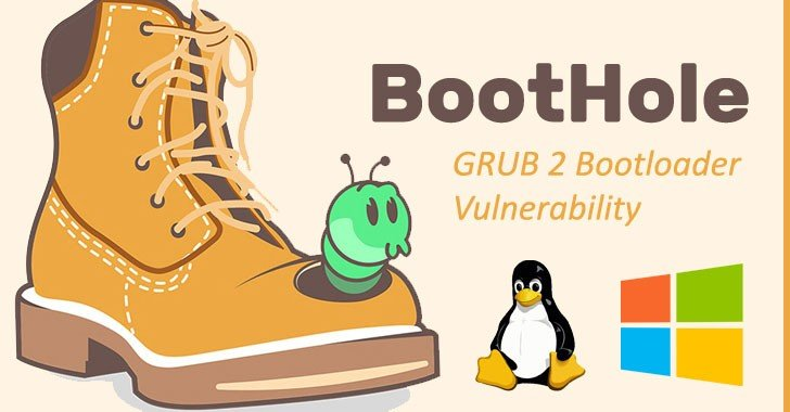 Critical GRUB2 Bootloader Bug Affects Billions of Linux & Windows