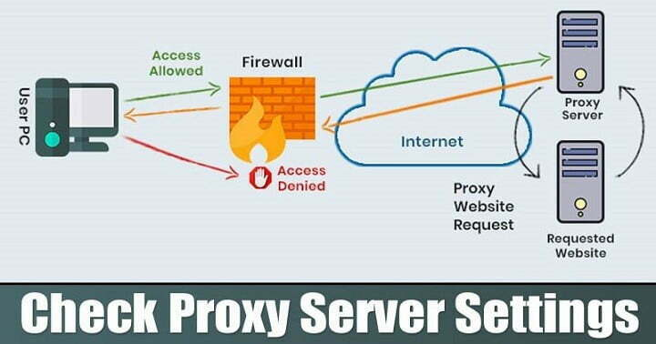 How To Check The Proxy Server Settings in Windows 10