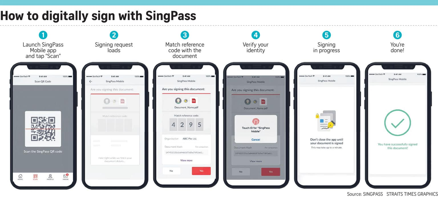 singpass-app-users-can-sign-documents-online