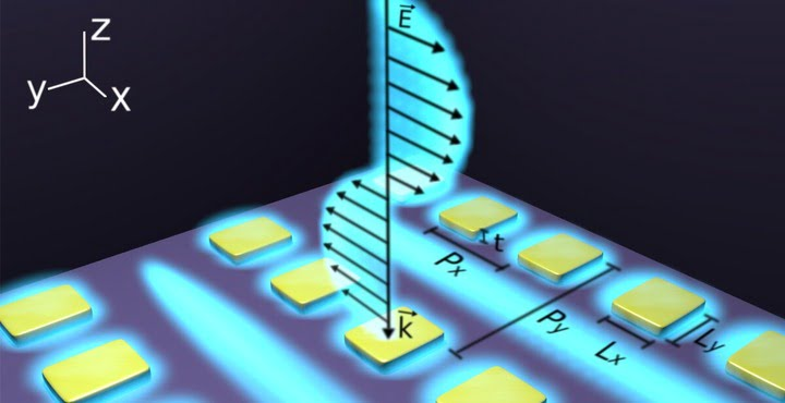 Researchers demonstrate practical metal nanostructures