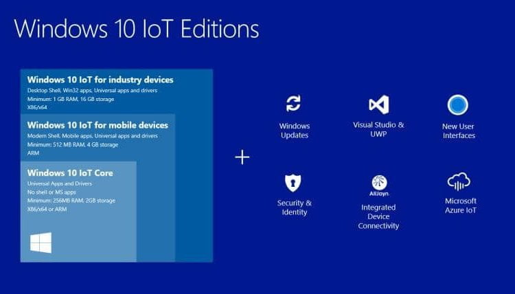 Microsoft Several Security Flaws in IoT Operating Systems
